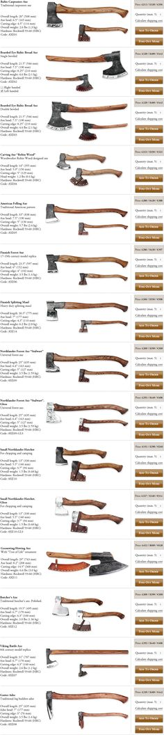 Neemantools, list of axe types