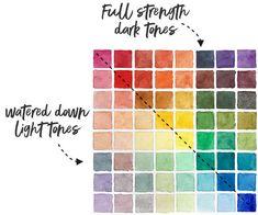 diagonal halves of the chart Watercolor Pallet, Watercolor Mixing, Watercolor Painting Techniques, Watercolor Projects, Watercolor Tips, Watercolour Tutorials, Gouache Painting, Floral Watercolor, Make A Color Palette