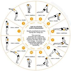Simple Yoga Routine for Beginners | common morning Yoga routine is the Sun Salutation show step by step ... For More Yoga Routines and Health Tips Visit Our Website