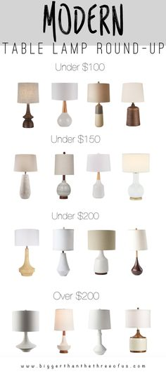 """Make your FAVE on/off lamp into a 4-WAY lamp- No tools -No wiring - just install with a """"twist-of-the-wrist""""- Halogen or shatterproof options @Smartelectric.com"""