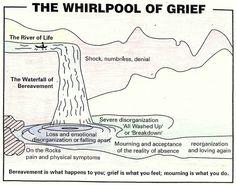 .Grief visual #grief