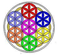Melchizedek Symbols – Symbols of life