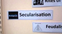 Wordwall for Role of Religion