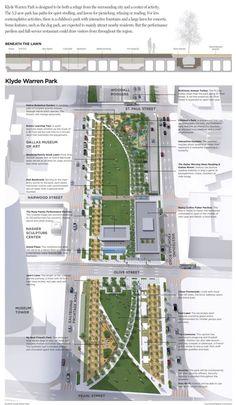 Maps: Klyde Warren Park location, features | Dallas Morning News