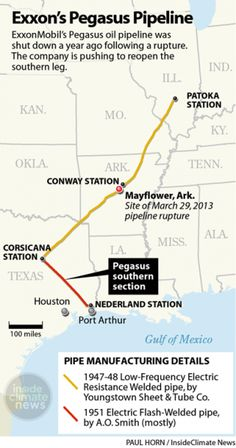 Exxon to Reopen Ruptured Arkansas Pipeline, but Cause of Its Failure Remains Unknown | InsideClimate News