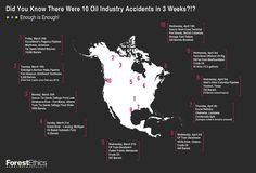 10 oil industry accidents in 3 weeks