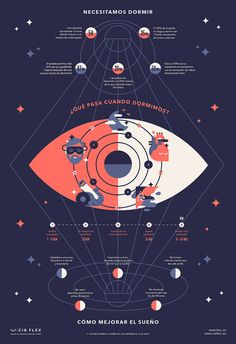 Rushmore agency commissioned us to create a series of infographics for the brand FLEX: one of Spain's most popular manufacturers of mattresses.Together with Spain's Centre for Sleep Research (CIS), FLEX had been developing a series of studies aroun… Circle Infographic, Creative Infographic, Tool Design, Design Art, Graphic Design, Isometric Art, Fitness Motivation, Surreal Art, Behance