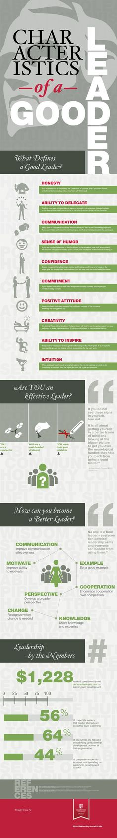 The 10 Defining Traits of an Amazing Leader on a nifty infographic via The Muse