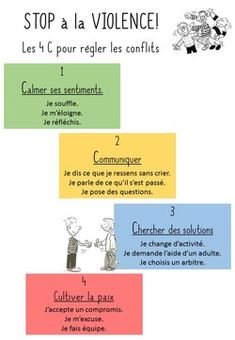 EMC - gérer sa colère et prévenir les situations de violence à l'école Education Positive, Montessori Education, Cycle 3, Positive Reinforcement, Facial Expressions, Positive Attitude, Classroom Management, Parenting, Positivity