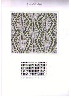PUNTOS-CALADO-A-DOS-AGUJAS Lace Knitting Stitches, Crochet Stitches Patterns, Knitting Charts, Lace Patterns, Crochet Motif, Knitting Designs, Knitting Projects, Stitch Patterns, Knitting For Kids