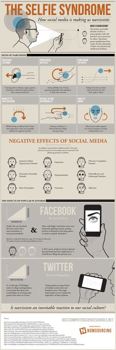 How Taking Selfies Turns You Into a Narcissist [Infographic]