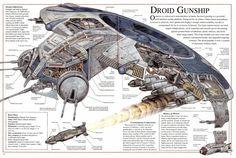 Star Wars Droid Gunship Schematics