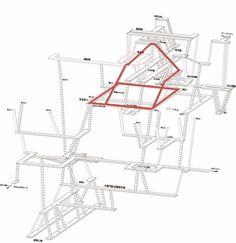 田村准教授が解析した渋谷駅の立体構造。これをみるといかに複雑かがよくわかる。赤い部分が2つのリングで、平面リングの部分が1階。平面リングの右手にハチ公広場がある
