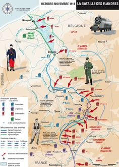 La bataille des Flandres (octobre-novembre 1914)