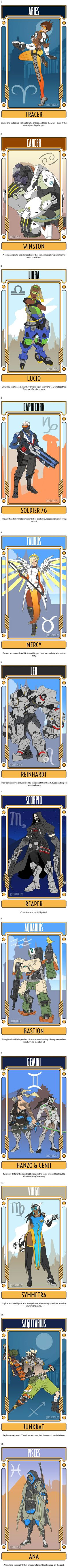 Your Zodiac Sign As Represented by Overwatch Characters