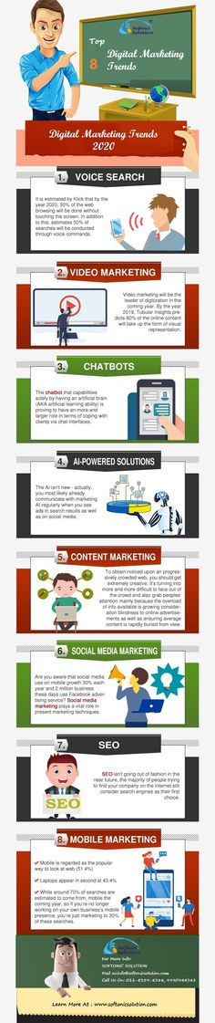 Digital Marketing Trends for 2019 - Infographic Digital Marketing Trends, Digital Trends, Seo Marketing, Content Marketing, Affiliate Marketing, Seo Consultant, Marketing Consultant, Best Seo Company, Search Video