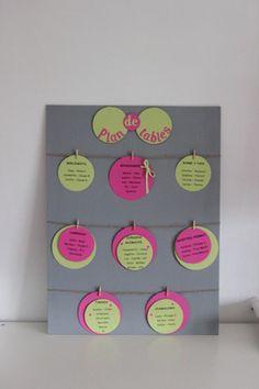 Plan de table ~ Décoration cérémonie ~ Mariage, baptême, communion ~ Thème gourmandise vert anis et fuchsia  : Cuisine et service de table p...