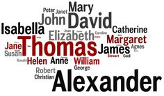 First names word cloud: this time only direct ancestors. Created with Wordle.