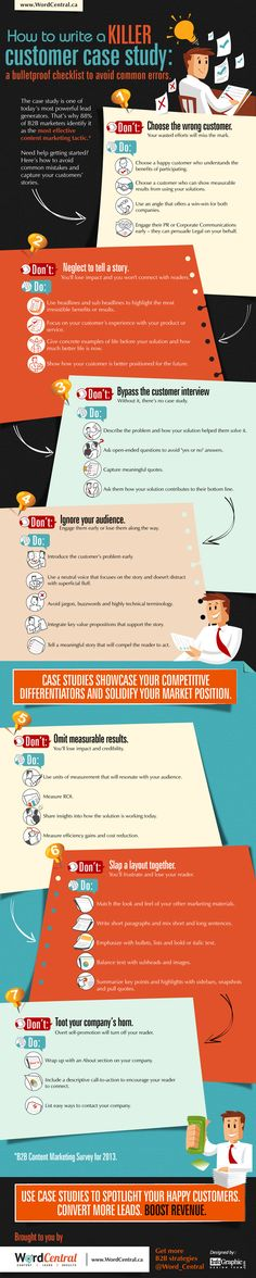 We recently came across a cool infographic on case studies from B2B copywriter Sandra Jean-Louis. It sums up so many great tips that we asked Sandra if she