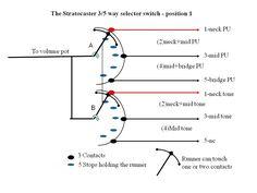 5 way super switch schematic google search guitar wiring 5 way super switch schematic google search