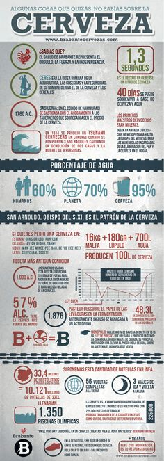 Algunas cosas que no sabías sobre la cerveza #infografia #infographic