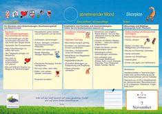 Dauerwelle mondkalender juli 2018