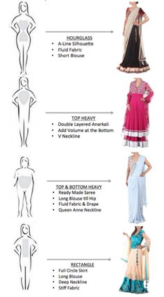 The style secret. Fashion Terminology, Fashion Terms, Saree Draping Styles, Saree Styles, How To Wear A Sari, Pear Shape Fashion, Dhoti Saree, Fashion Infographic, Saree Trends