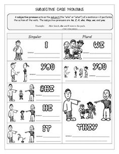 It's a fun way to learn/ review the concept of subjective case pronouns. It's a fun way to practice using the subjective pronouns in a sentence and replacing the antecedents with the pronouns. My students simply loved it! Enjoy it! This work by ITD is licensed under a Creative Commons Attribution-NonCommercial-NoDerivatives 4.0 International License.