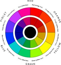 the circle of colours