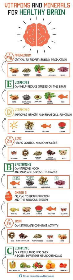 Suffering from Brain Fog? Vitamins and Minerals for healthy brain :