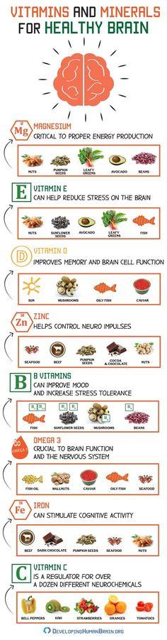 Suffering from Brain Fog? Vitamins and Minerals for healthy brain : https://www.developinghumanbrain.org/brain-fog/