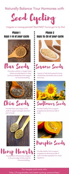 Remedies For Healthy Living Seed Cycling for Amenorrhea, Irregular Periods, PMS or Menopause - If you have missing cycles (amenorrhea), irregular cycles, PMS symptoms or Menopausal symptoms this may be one gentle way to help regulate your hormones. Herbalife, Seed Cycling, Women's Cycling, Cycling Jerseys, Cycling Outfit, How To Regulate Hormones, Estrogen Dominance, Menopause Symptoms, Menopause Diet