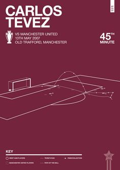 Rincks Print Shop — Carlos Tevez - West Ham vs Manchester United