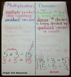 multiplication and division chart