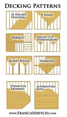 Decking Patterns for Decking Replacement in Boston MA - Deck Contractor Installers in MA. Custom Built Deck is just a Free Consultation away. Free Deck Plans, Pool Deck Plans, Shed Building Plans, Building A Deck, Marlborough Massachusetts, Deck Patterns, Plywood Ceiling, Gazebo, Pergola