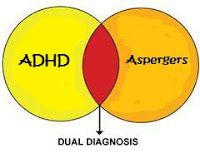 The Connections Between ADHD and Asperger's Syndrome