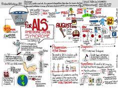 rebe_zuniga: Ice bucket challenge for ALS | Flickr