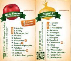 'Dirty Dozen' de meest bespoten groenten en fruit   Voedzo