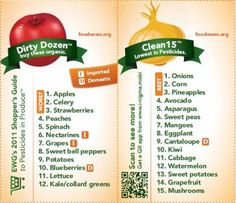 The dirty dozen & Clean 15 fruits and vegetables. When to buy organics and what to look for.