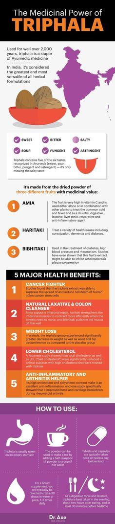 Triphala guide - Dr. Axe http://www.draxe.com #health #holistic #natural