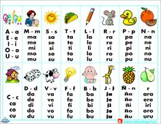 Las Silabas En Espanol Para Imprimir images, similar and related articles aggregated throughout the Internet. Bilingual Classroom, Bilingual Education, Spanish Classroom, Teaching Spanish, Pre K Activities, Hands On Activities, Kindergarten Activities, Spanish Activities, Learning To Read Games