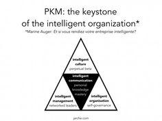 PKM-Keystone.001