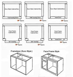 Sliding Door Mechanism further Lowe's Platform Deck together with Outdoor Kitchen Design Tips in addition Yellow L  Shade besides Hanga Rakuten Global Market  New Year  S Dedicated Special Framed. on framed cabinet diagram