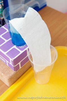 Putovanie vody | Neposedné nožnice
