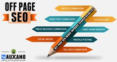 OFF-page SEO work improve Search Result Digital Marketing Plan, Mobile Friendly Website, Seo Sem, Mobile Marketing, Web Development, Web Design, Social Media, Search, Research