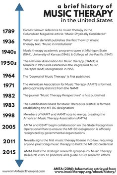infographic about the history of music therapy. Enjoy!