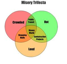 Misery Trifecta