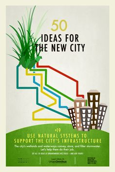 Use Natural Systems to Support the City's Infrastructure.