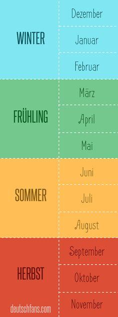 Language Ramblings — deutschfans: Jahreszeiten und Monate - eine...