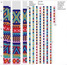 Yandeks.Kartinki bulunan 25 bin görüntüleri: boncuk devrelerin kablolama